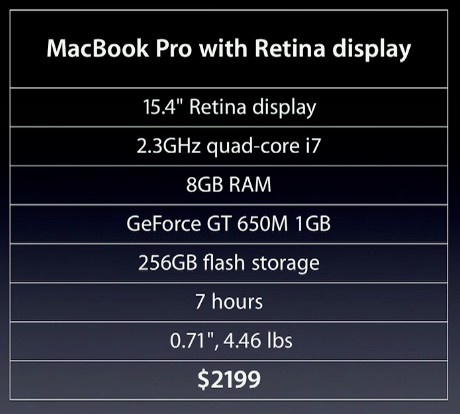 new macbook pro spec